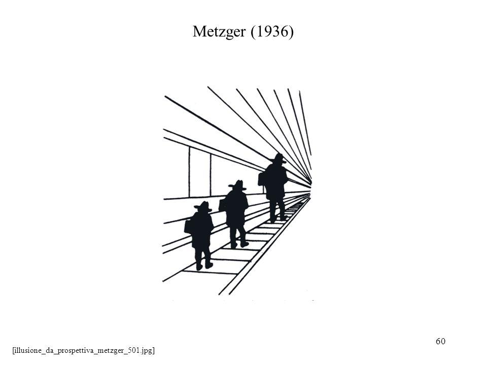 Metzger (1936) [illusione_da_prospettiva_metzger_501.jpg]